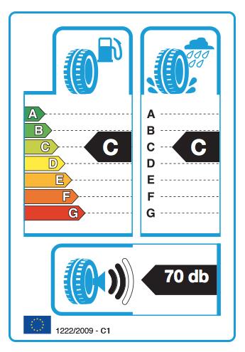 Lastnosti pnevmatike